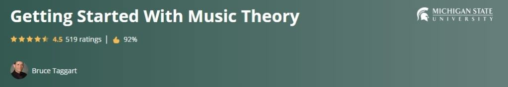 Getting Started With Music Theory - Michigan State University