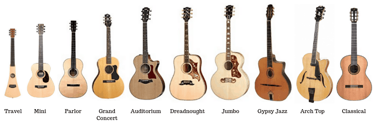 Choosing a style for your guitar