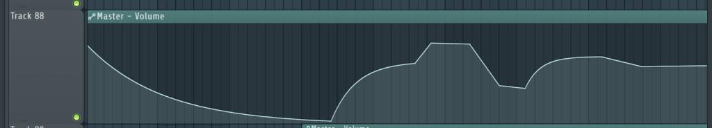 Moving Points in FL Studio